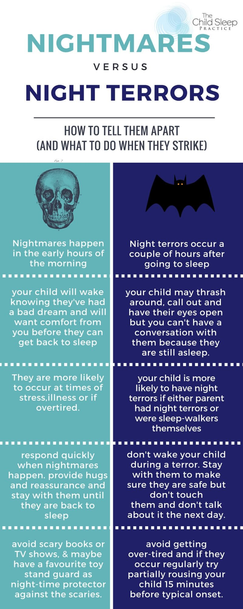 How to Treat Night Terrors