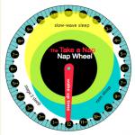 The Interactive Power Nap Wheel