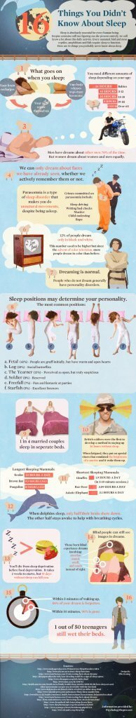 Sleep and psychology secrets