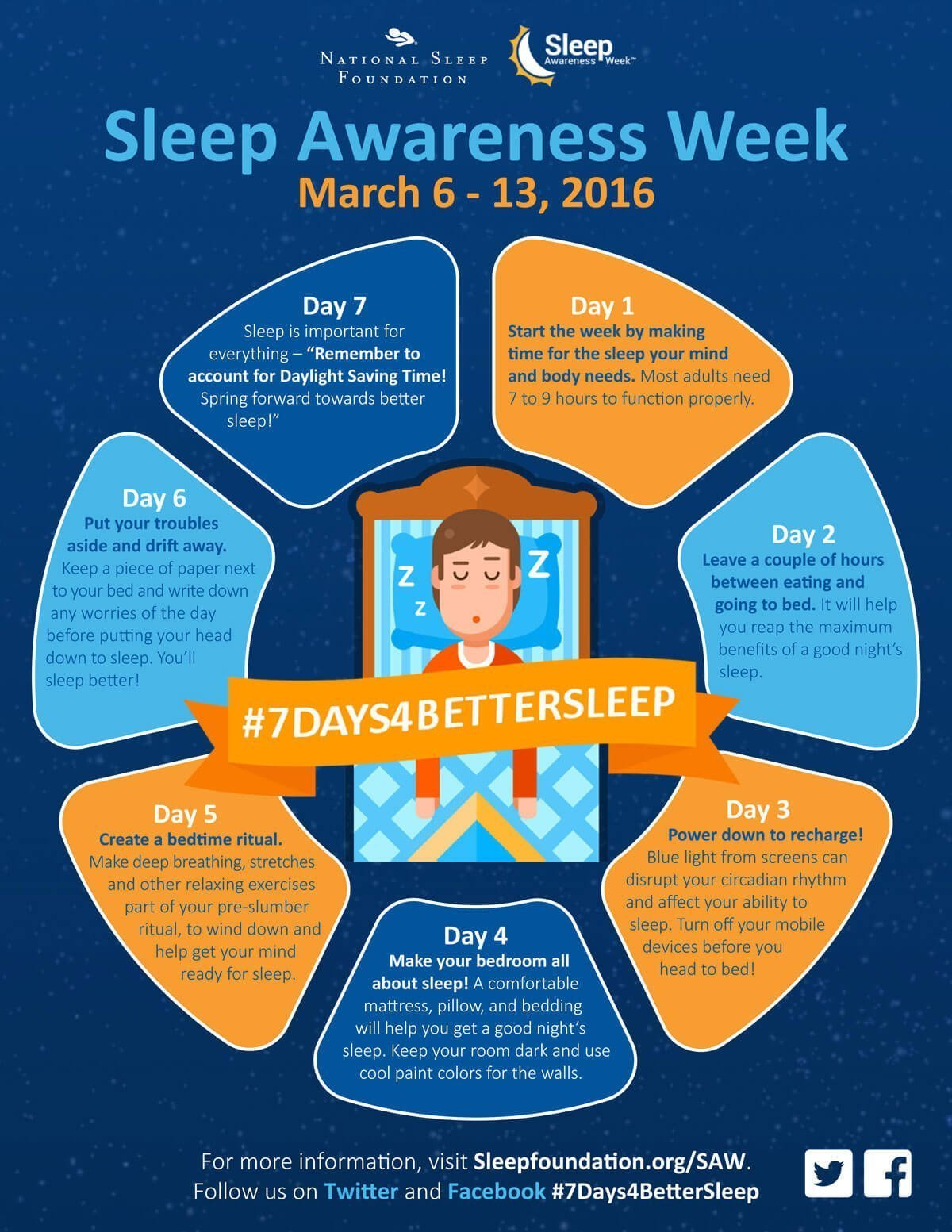 Sleep Awareness Week 2016