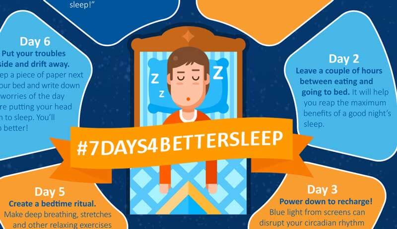 National Sleep Awareness Week 2016