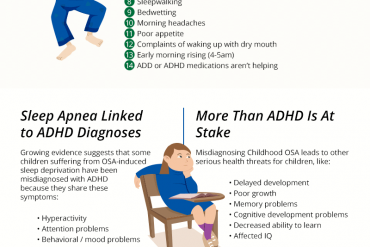 Child sleep apnea and ADHD