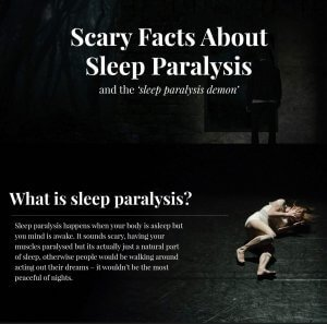 Sleep Paralysis Demon Infographic